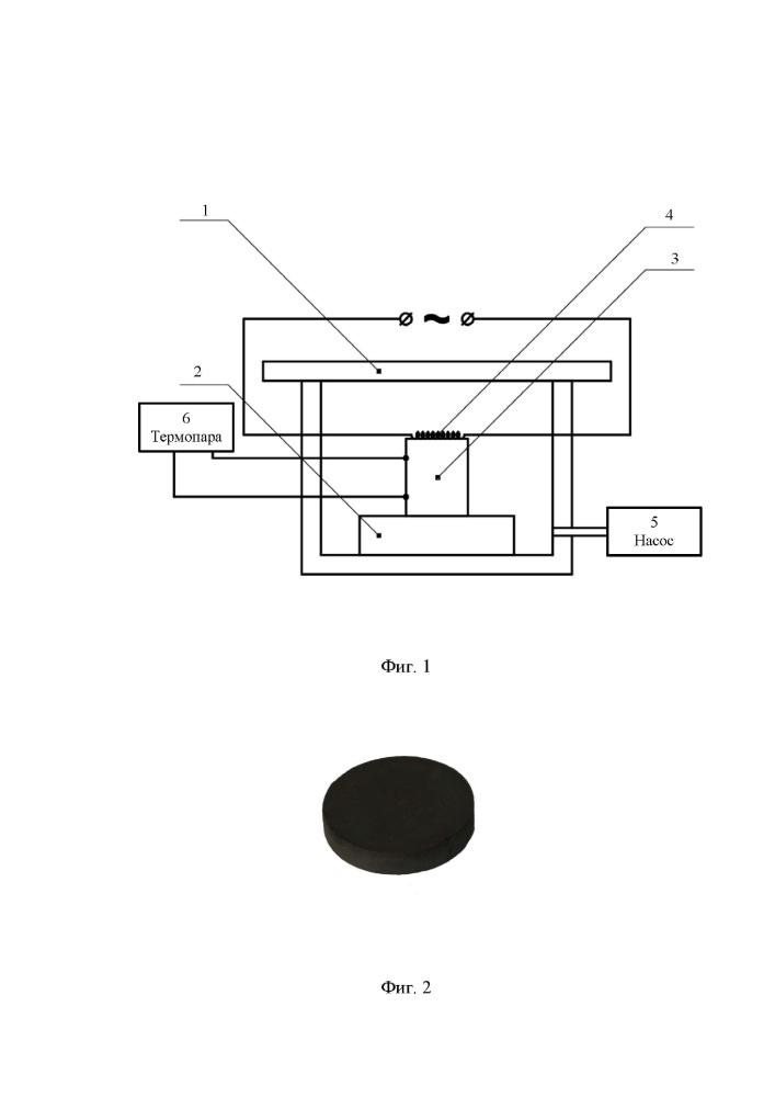 Способ получения материала, содержащего борид вольфрама