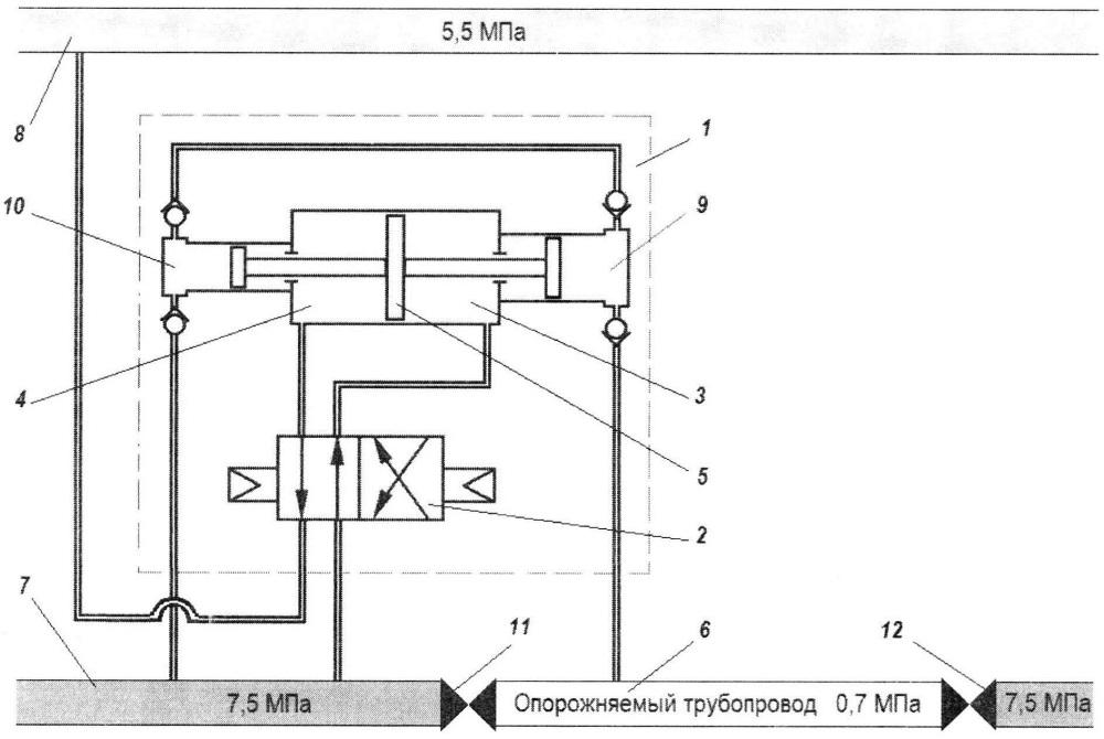 Способ опорожнения участков трубопроводов от газа в многониточных магистральных газопроводах посредством бустер-компрессора с газовым приводом