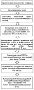 Штамм дрожжей metschnikowia pulcherrima - продуцент микробного белка и спирта