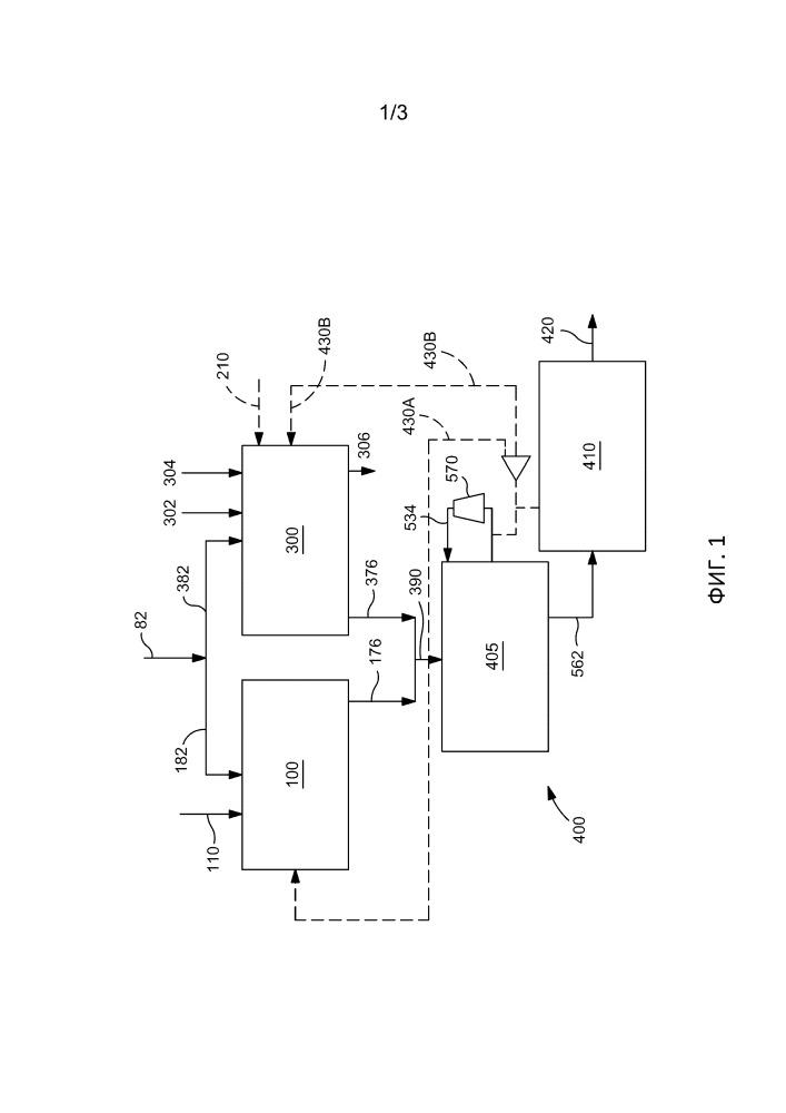 Способ и система для производства метанола с использованием частичного окисления