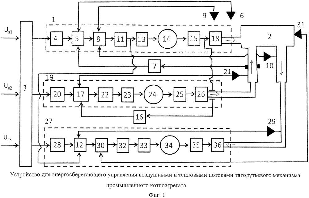Устройство для энергосберегающего управления воздушными и тепловыми потоками тягодутьевого механизма промышленного котлоагрегата