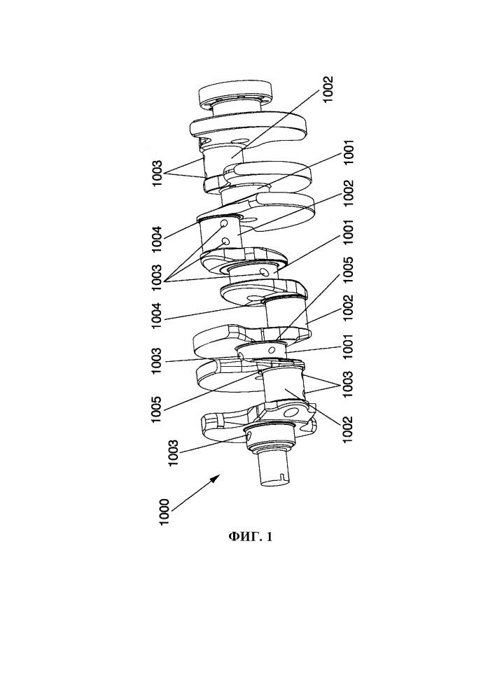 Способ и устройство для термической обработки объекта с использованием пучка энергии