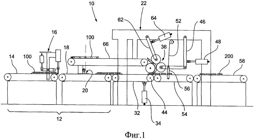 Система для автоматического высвобождения изделий, изговленных из литого бетона, из гибких литейных форм
