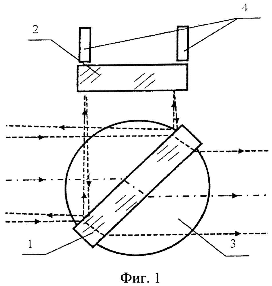 Способ отведения части монохроматического линейно-поляризованного лазерного излучения от направления распространения основного потока