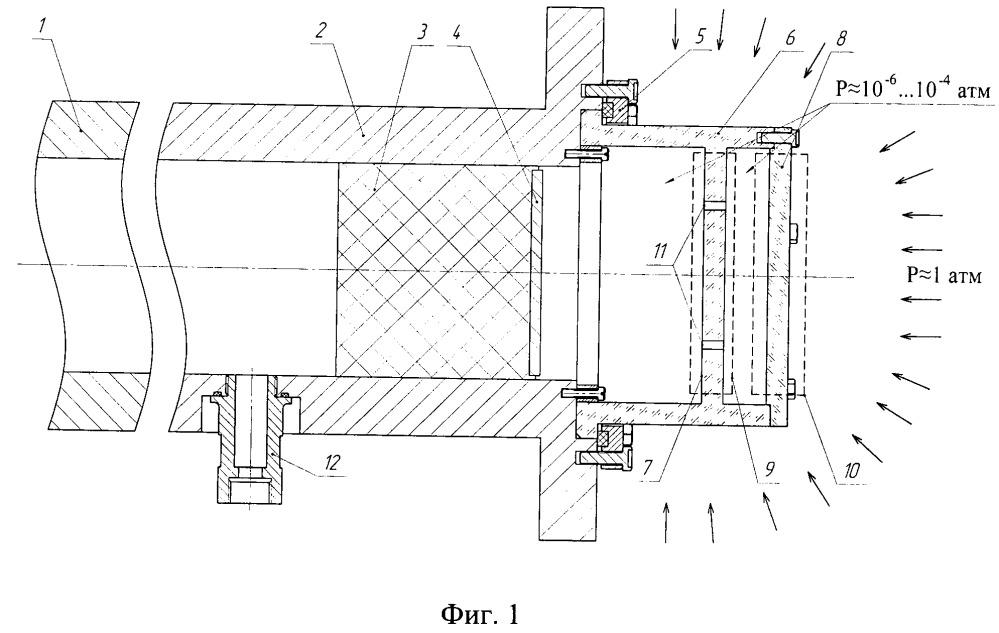 Нагружающая установка ствольного типа для исследования динамических свойств материалов