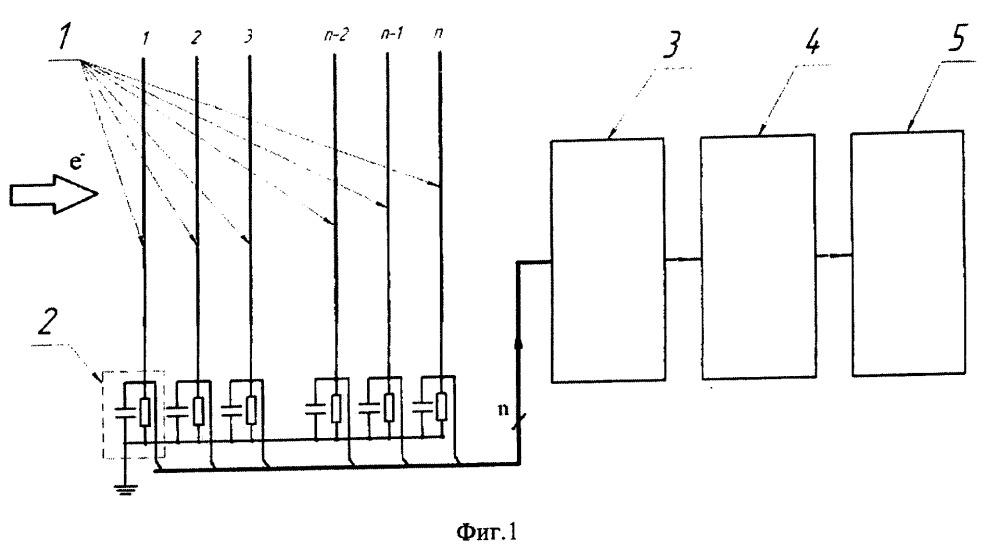 Спектрометр заряженных частиц