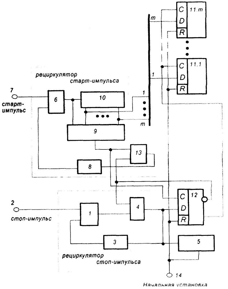 Нониусный рециркуляционный преобразователь время-код повышенного быстродействия