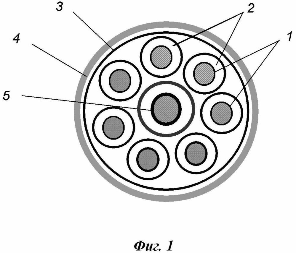 Способ информационной защиты элемента распределенной случайной антенны