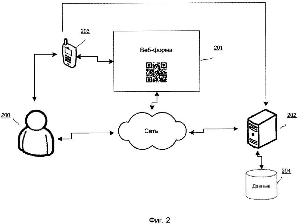 Способ и система защищенного хранения информации в файловых хранилищах данных
