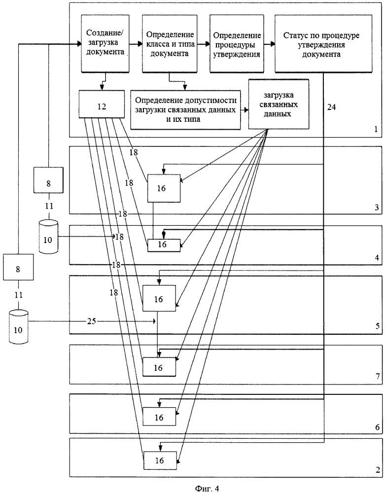 Способ управления жизненным циклом сложного инженерного объекта и система для его осуществления