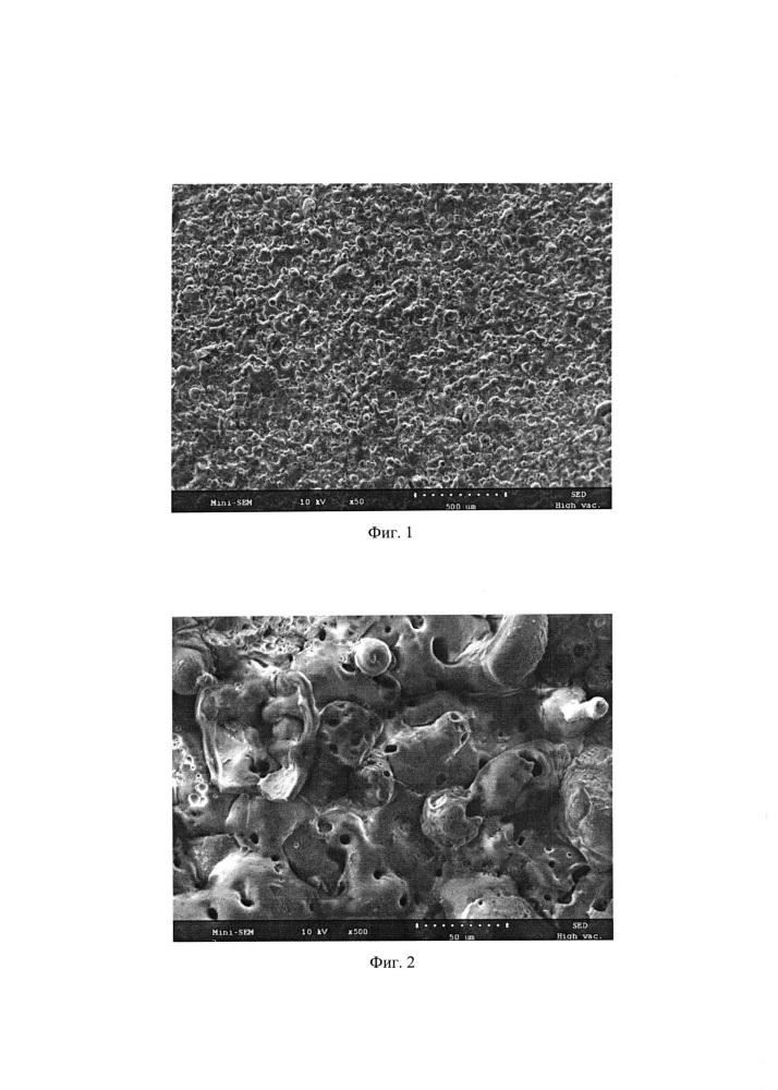 Способ получения супергидрофобных покрытий с антиобледенительными свойствами на алюминии и его сплавах