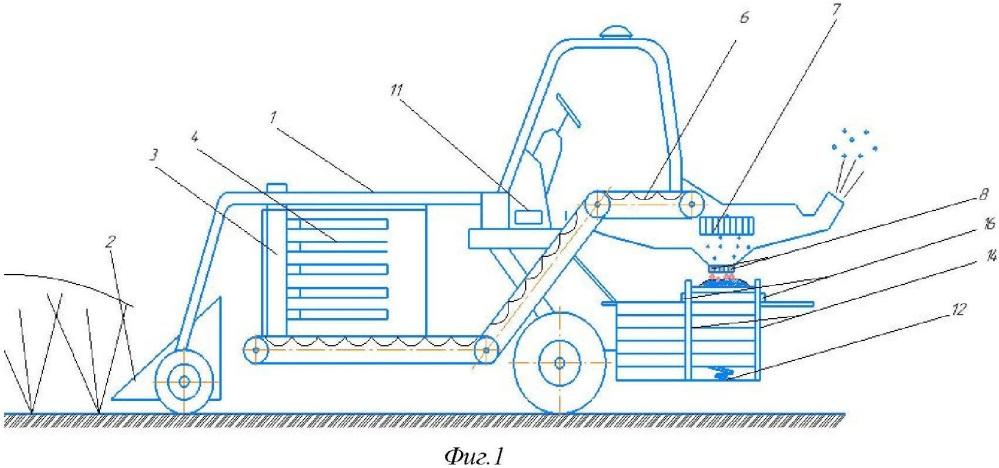Ягодоуборочный комбайн с автоматической системой затаривания