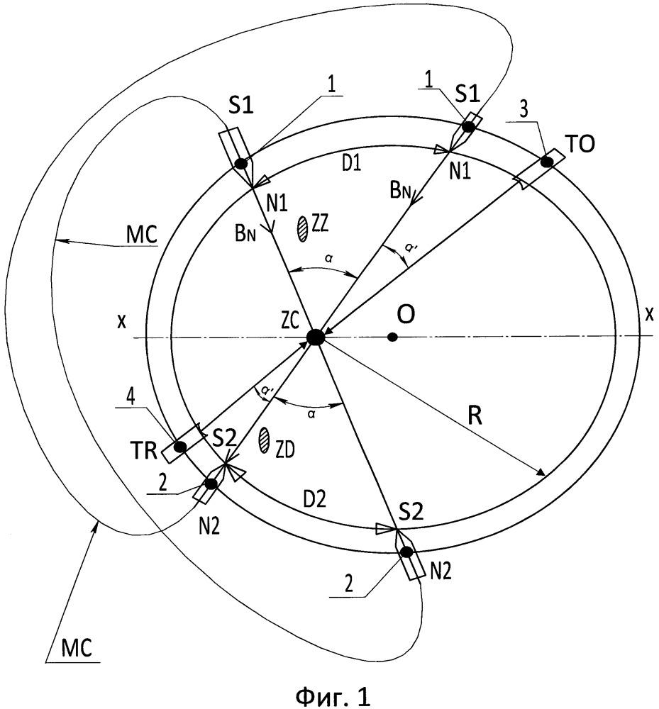 Способ транскраниальной магнитной стимуляции