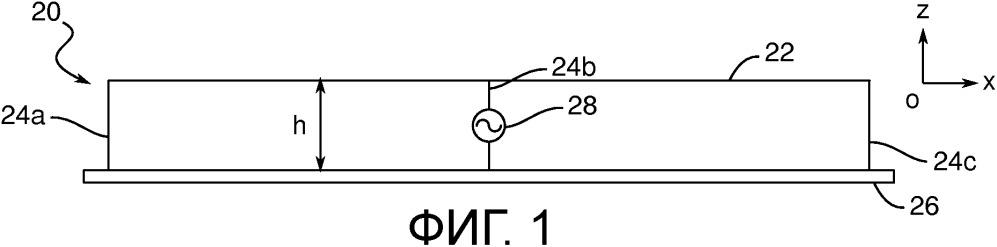 Антенна поверхностной волны, антенная решетка и использование антенны или антенной решетки