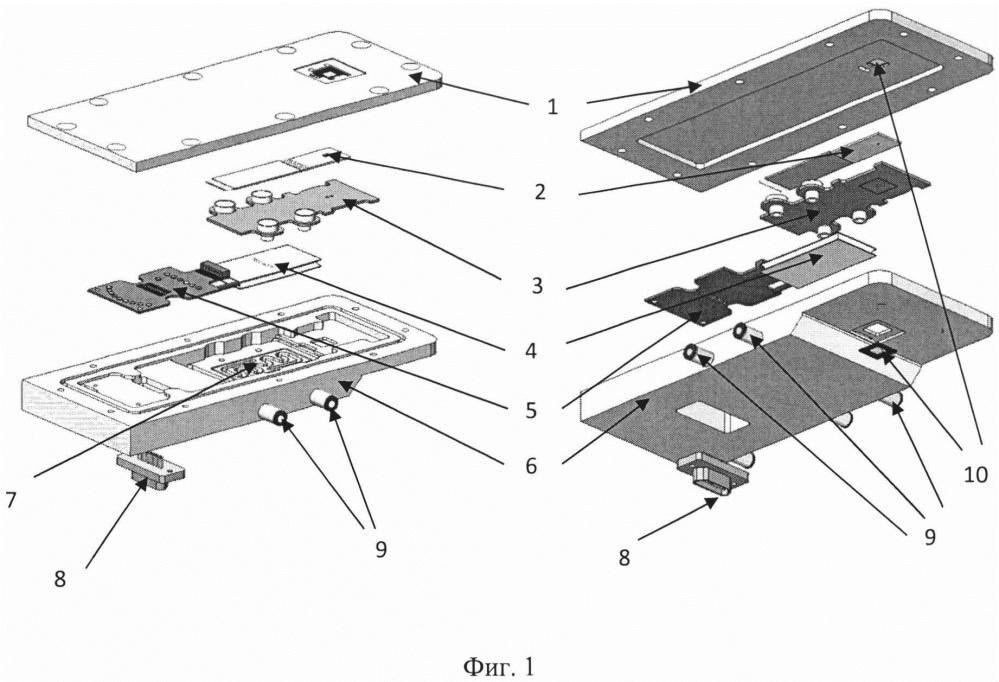 Термостатирующее устройство для проведения нанокалориметрических измерений в контролируемой атмосфере