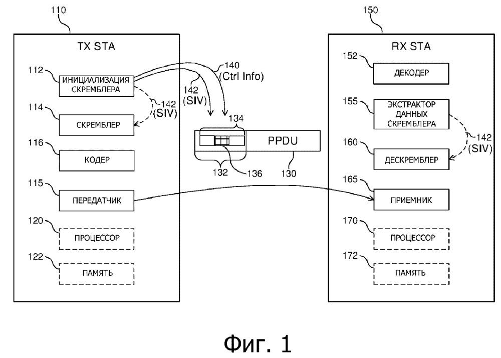 Способ и устройство для указания управляющей информации в кадре данных беспроводной сети