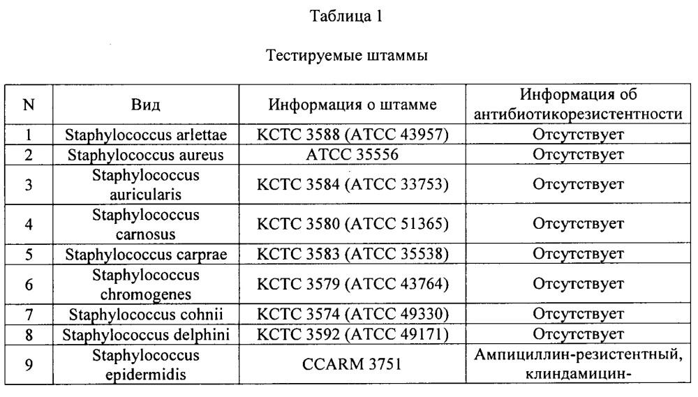 Антибактериальная композиция и способ лечения стафилококковых инфекций антибактериальной композицией