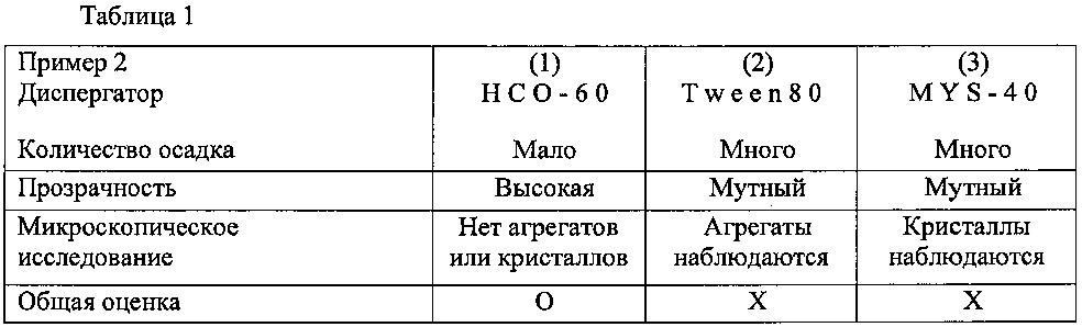 Композиция водной суспензии, включающая наночастицы макролидных антибиотиков
