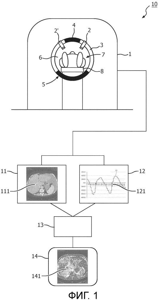 Перфузионная визуализация