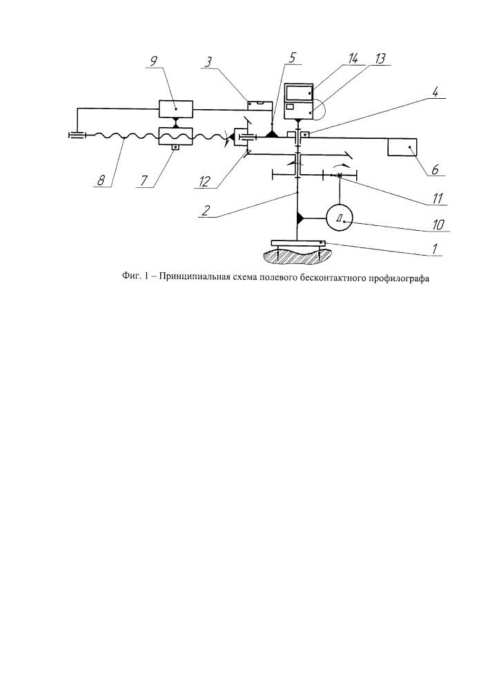 Полевой бесконтактный профилограф для спиралевидного сканирования