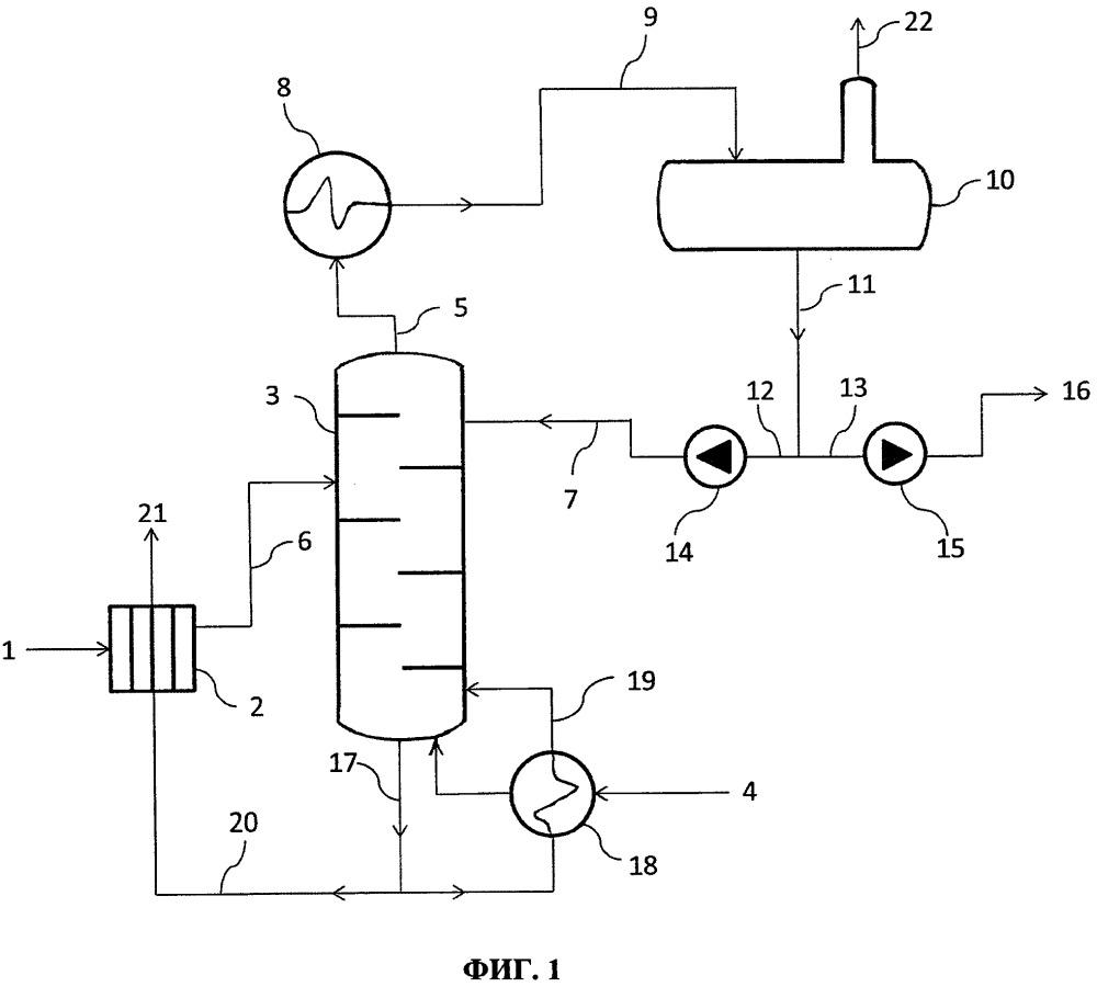 Способ повышения производительности установки синтеза аммиака