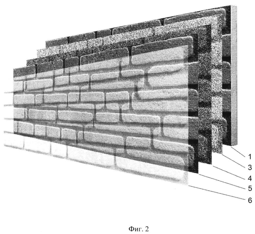 Строительная защитно-декоративная стеновая панель
