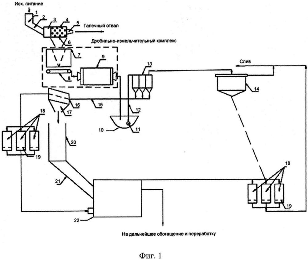 Технологическая линия для удаления древесных остатков при переработке техногенного минерального сырья и устройство для выделения щепы