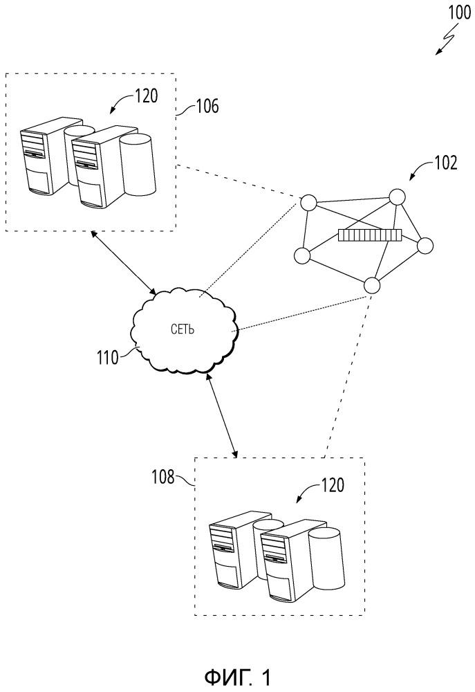 Защита данных цепочек блоков с использованием гомоморфного шифрования