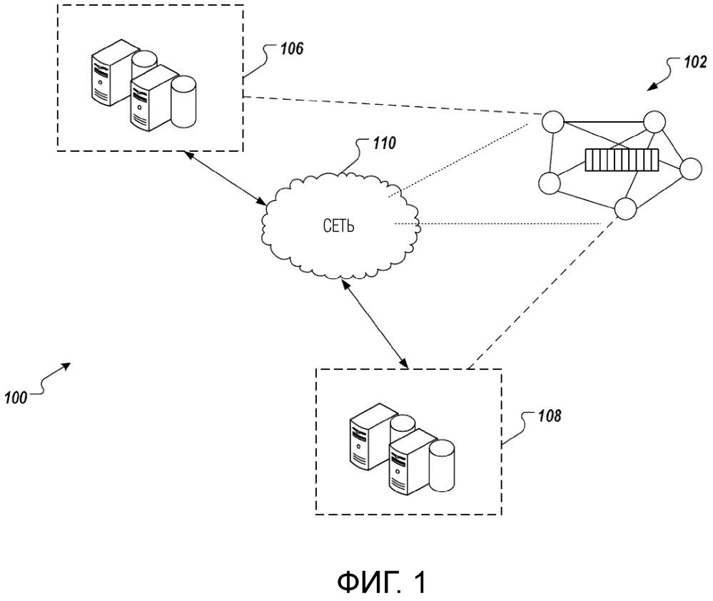 Перекрестные цепочечные взаимодействия с использованием схемы доменных имен в системах цепочек блоков