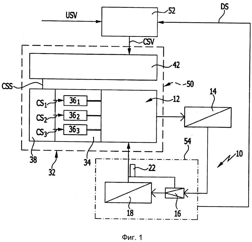 Способ управления компрессорной системой