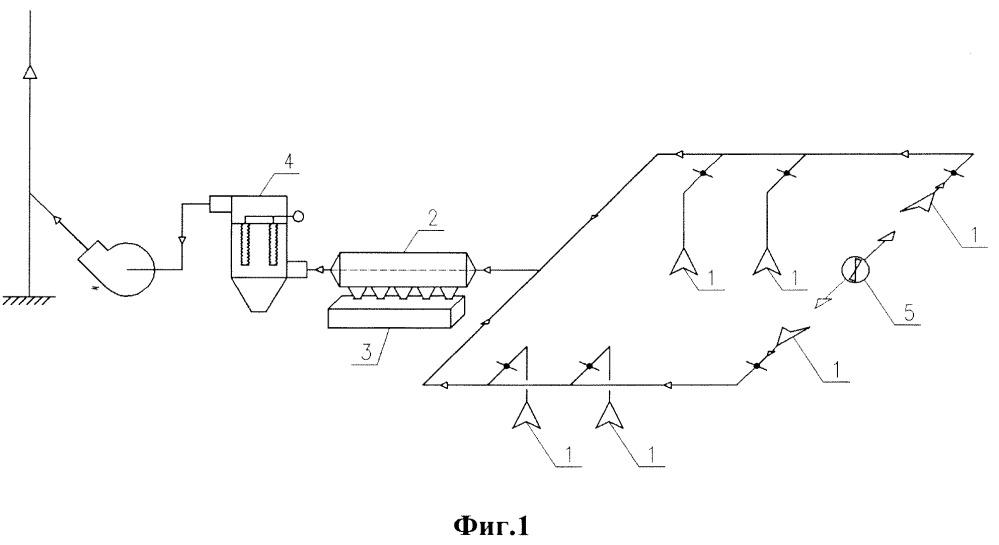 Способ аспирации пылеобразующего оборудования литейного двора доменной печи