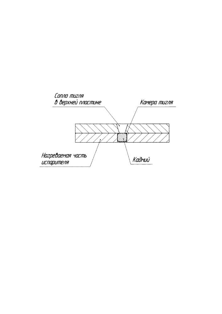 Способ нанесения кадмиевого покрытия прецизионным вакуумным напылением на поверхность детали