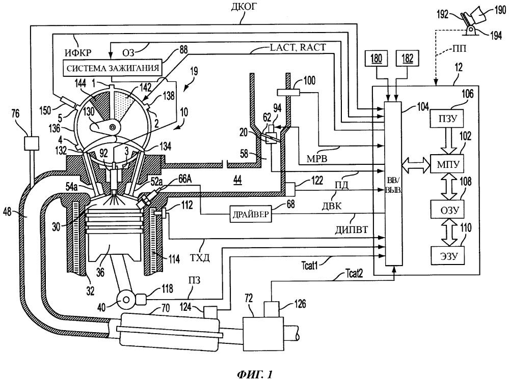 Способ (варианты) и система для двигателя