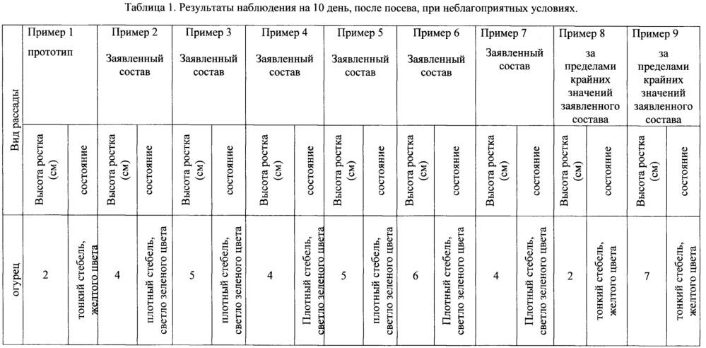Вулканизируемая композиция на основе цис-1,4-полиизопренового каучука для формованных изделий