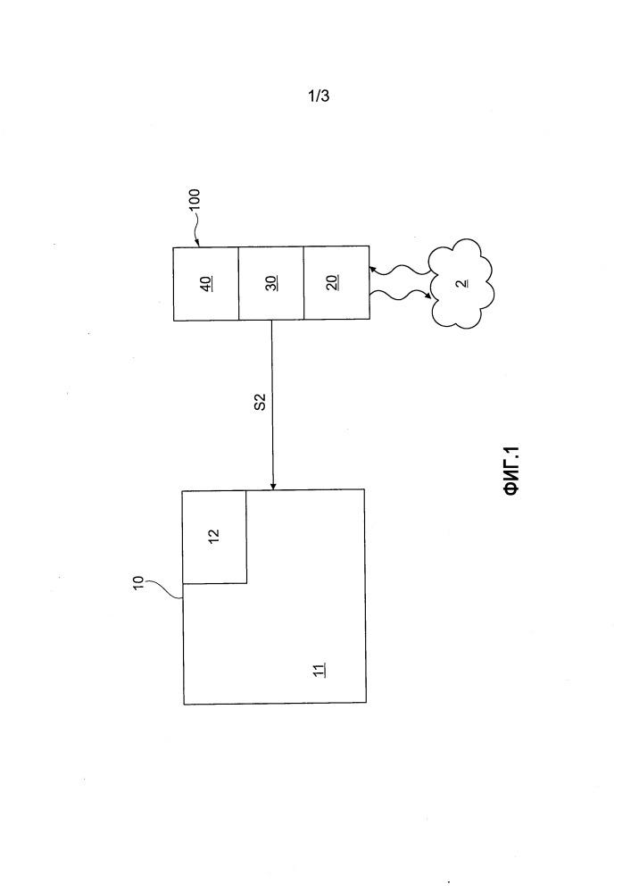 Система обработки текстильных изделий
