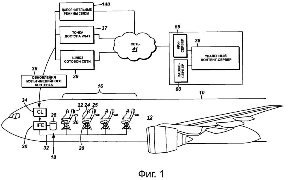 Беспроводное устройство загрузки контента для развлекательной системы