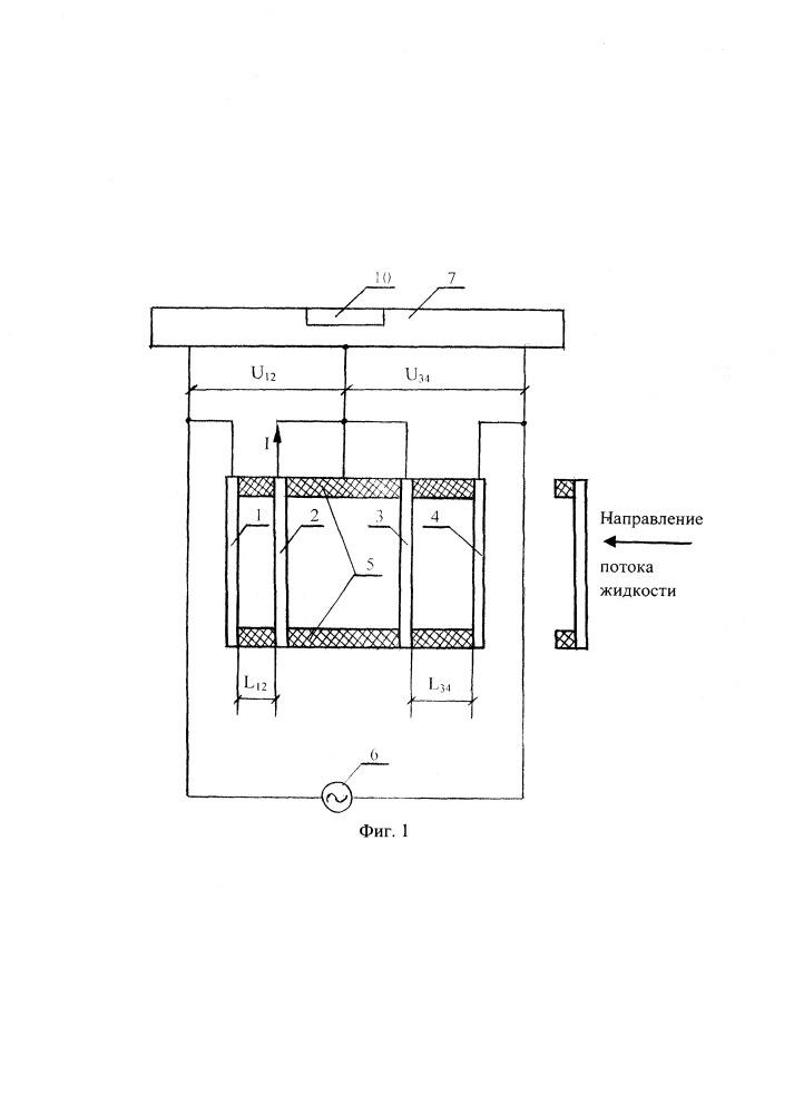 Контактный датчик удельной электрической проводимости жидкости
