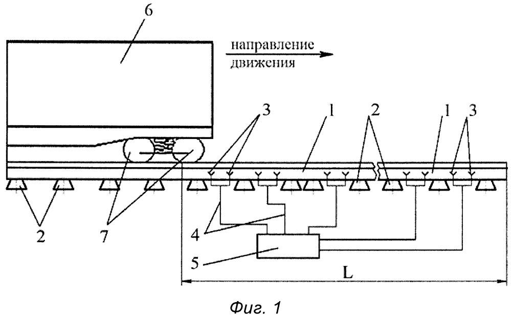Устройство и способ обнаружения дефектов колес железнодорожных транспортных средств в движении