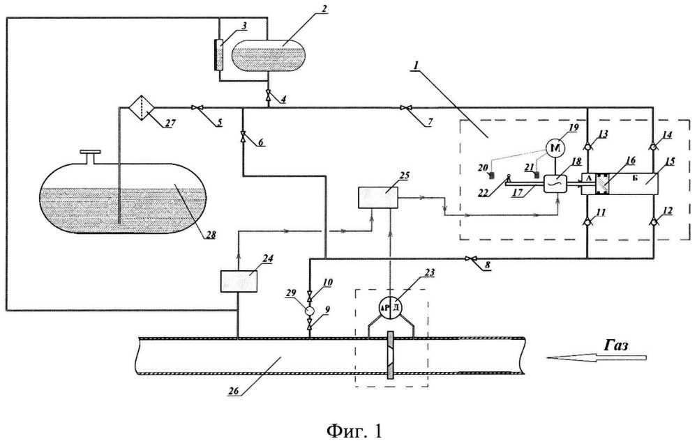Одоризатор газа