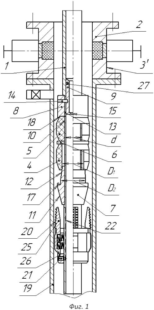 Стенд для опрессовки превентора на скважине