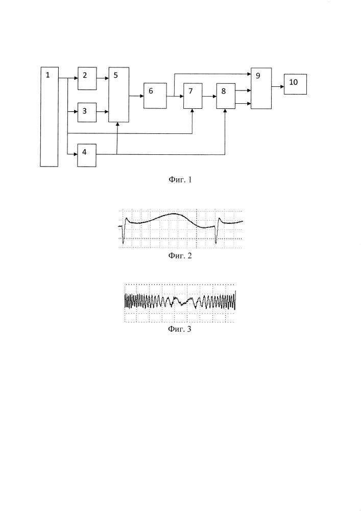 Радиовзрыватель с линейной частотной модуляцией сигнала