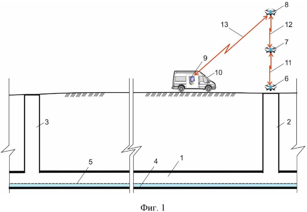 Способ обследования закрытых подземных выработок с применением беспилотных летательных аппаратов