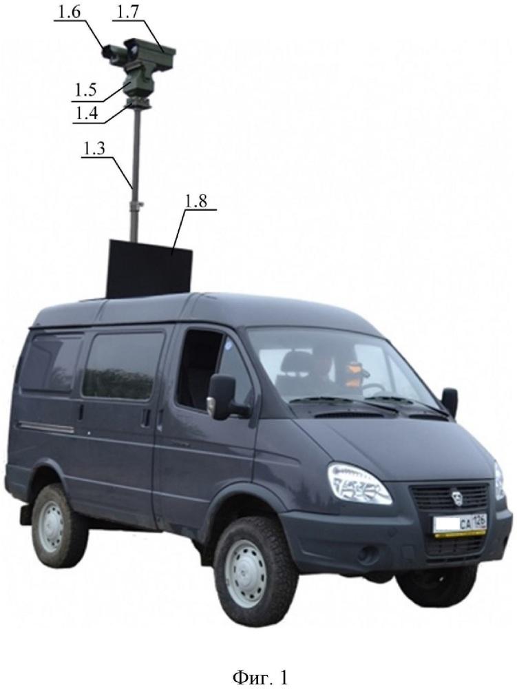 Мобильный комплекс мониторинга открытых участков местности