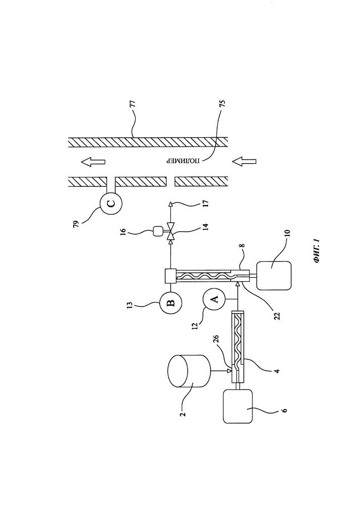 Установка и способ для введения текучей композиции в расплавленный полимерный материал