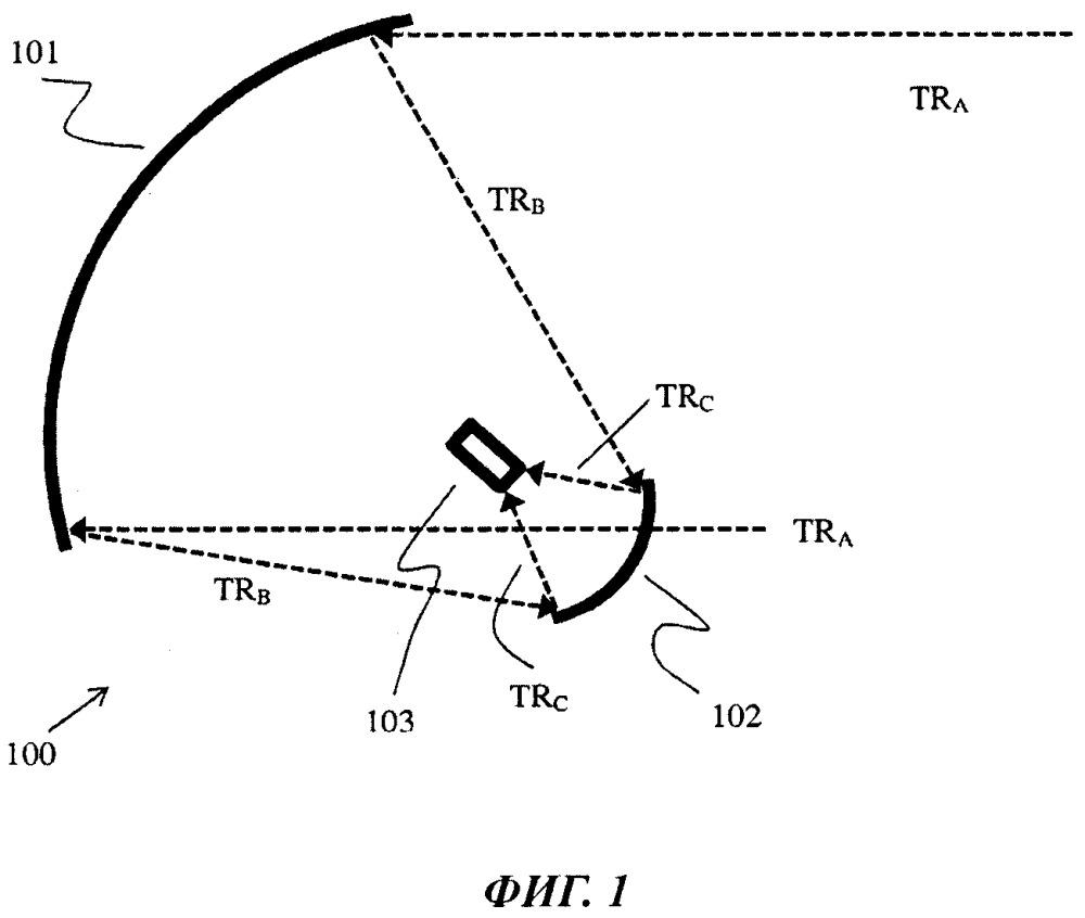Система, устройство и способ для настройки удаленной антенны