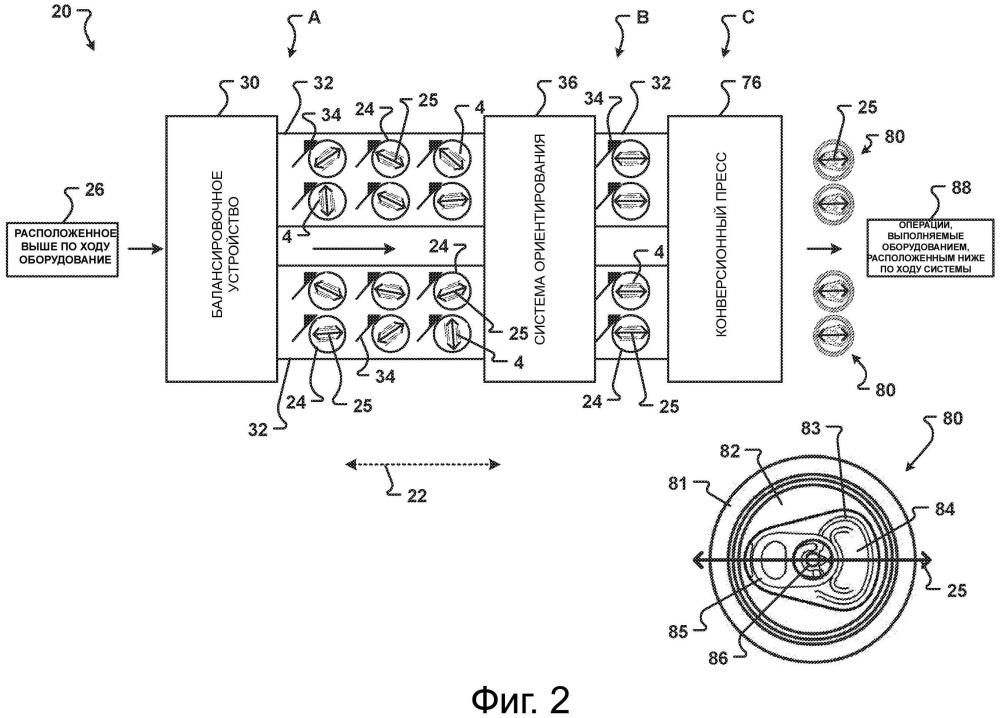Система и способ ориентирования полуфабриката торцевой крышки на основе направления проката в процессе производства металлического контейнера
