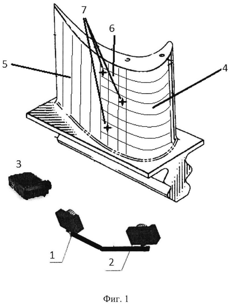 Способ измерения трехмерной геометрии выпуклых и протяженных объектов