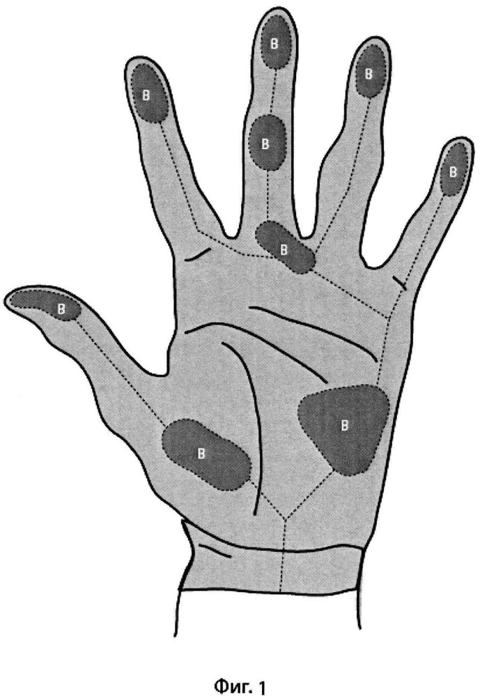 Устройство и способ имитации и передачи контактных экстероцептивных ощущений
