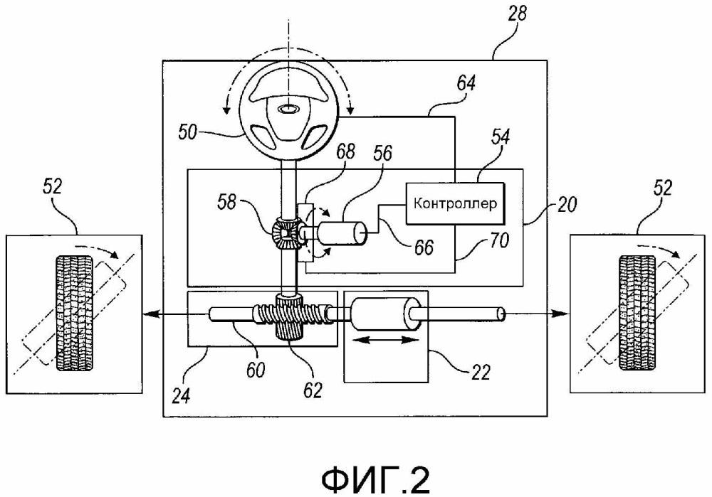 Объединение автоматического пуска-останова и активного рулевого управления