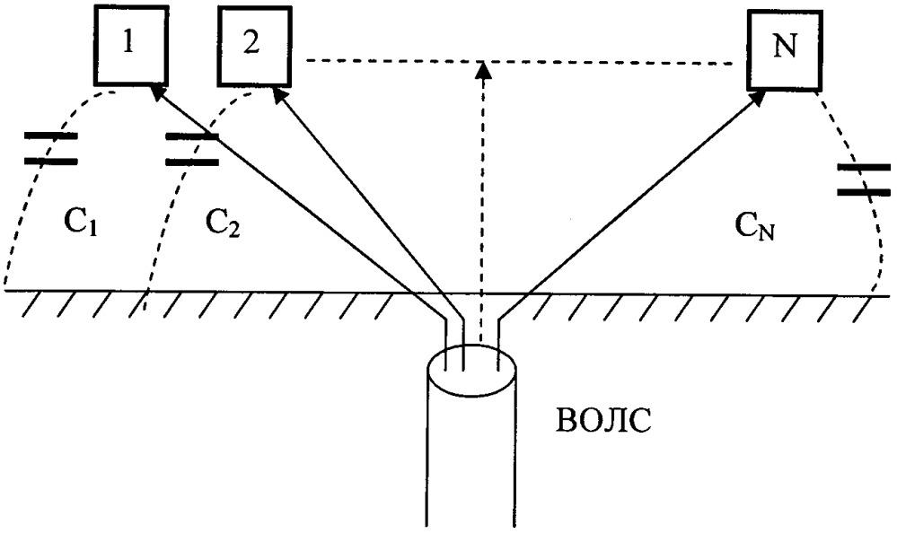 Способ генерации электромагнитного излучения в широком диапазоне радиосвязи